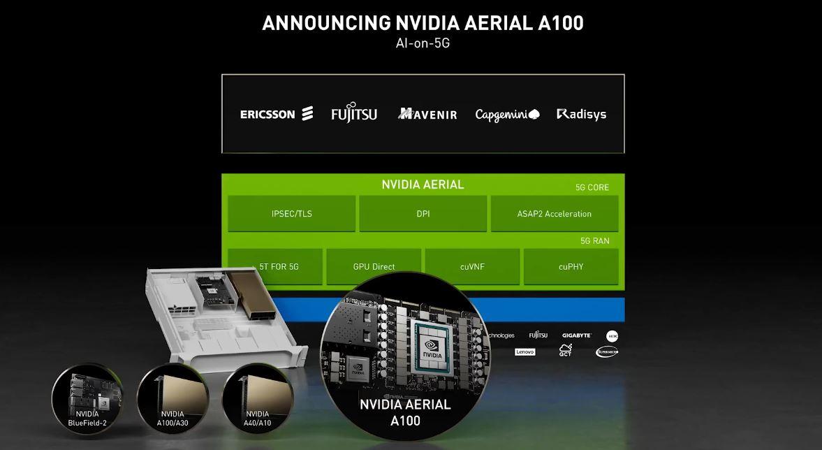 NVIDIA GTC 2021 Ariel A100