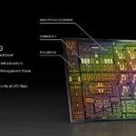 NVIDIA GTC 2021 BlueField 3