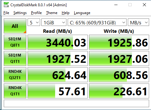 PNY CS2130 1TB CrystalDiskMark 1GB