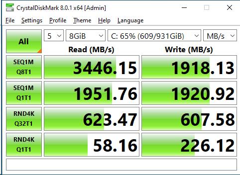 PNY CS2130 1TB CrystalDiskMark 8GB