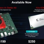 Xilinx Kira K26 Pricing