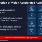 Xilinx Kira SOM Vision Accelerated Applications
