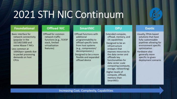 2021 STH NIC Continuum