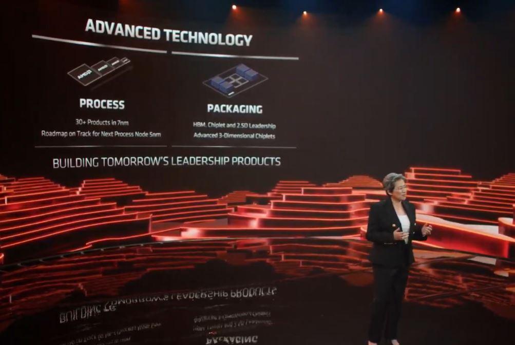 AMD Computex 2021 AMD Process Technology