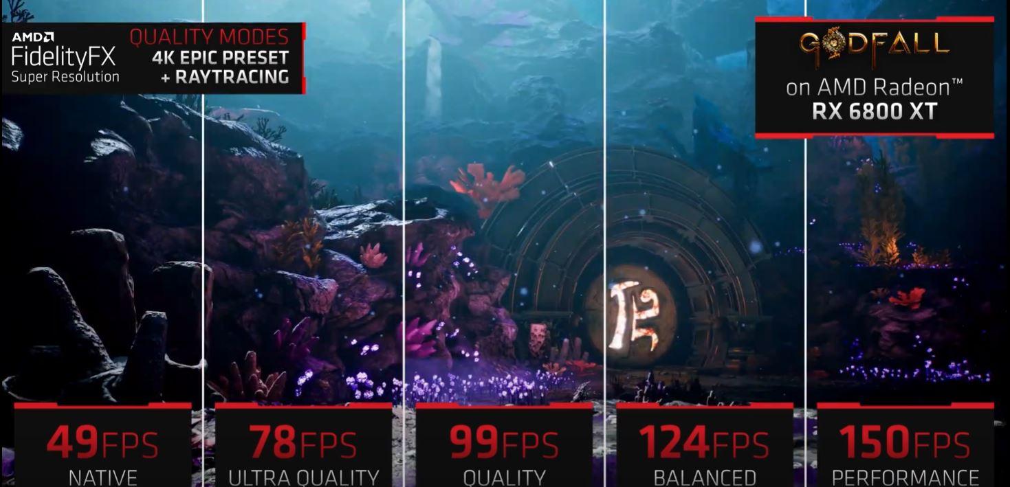 AMD Computex 2021 FSR Performance