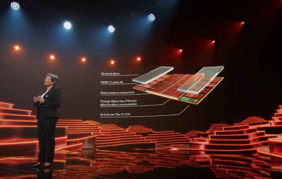 AMD Computex 2021 Packaging Ryzen 64MB