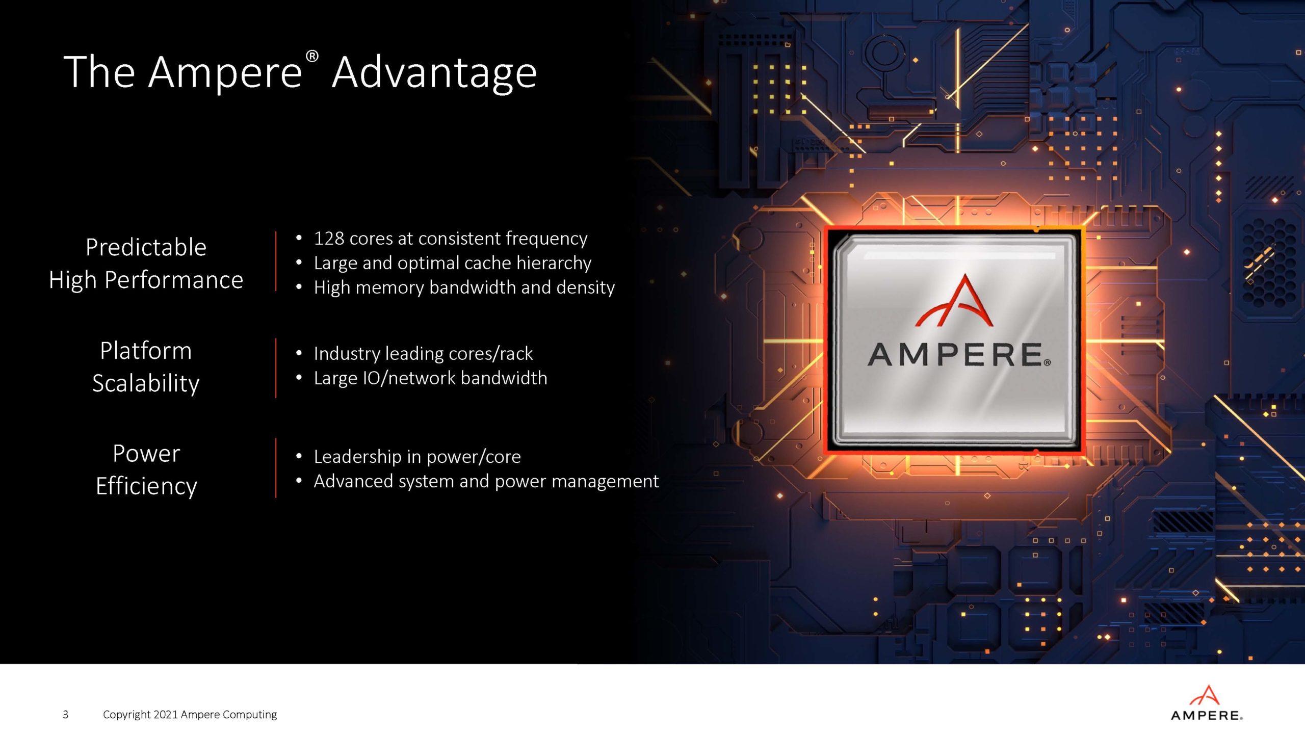 Ampere Strategy Update Q2 2021 Advantage 1