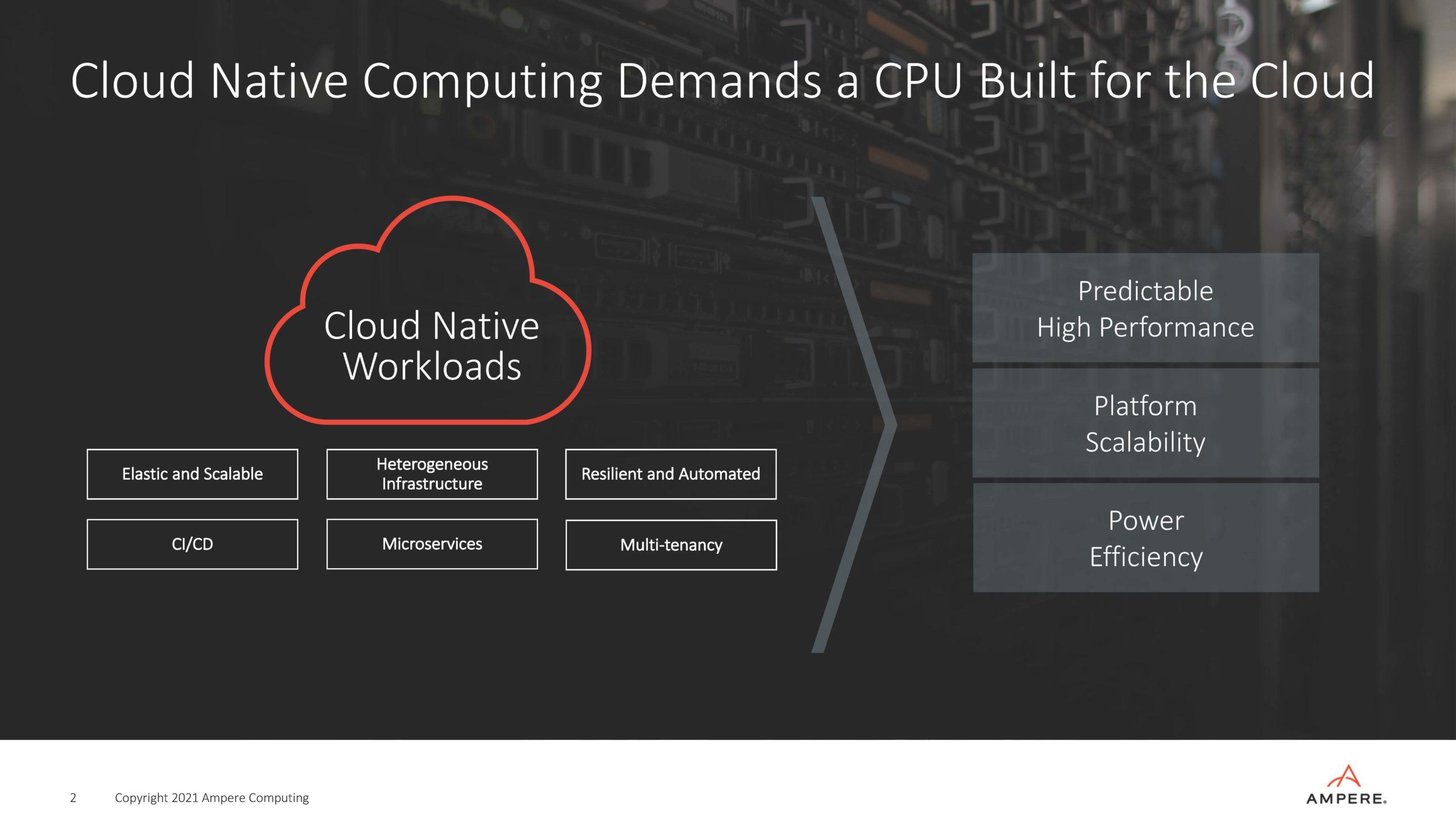 Ampere Strategy Update Q2 2021 Cloud Native Demand For CPU