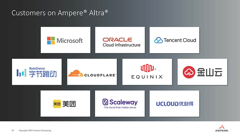 Ampere Strategy Update Q2 2021 Customers