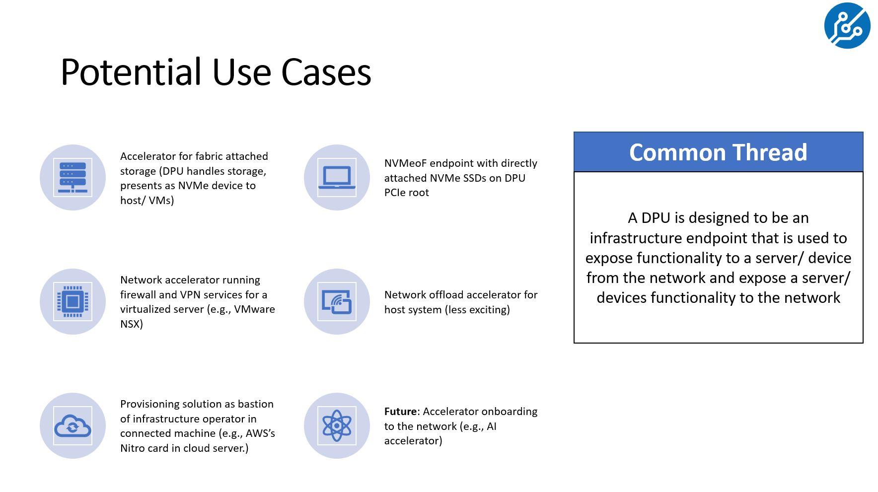 DPU Potential Use Cases Q2 2021