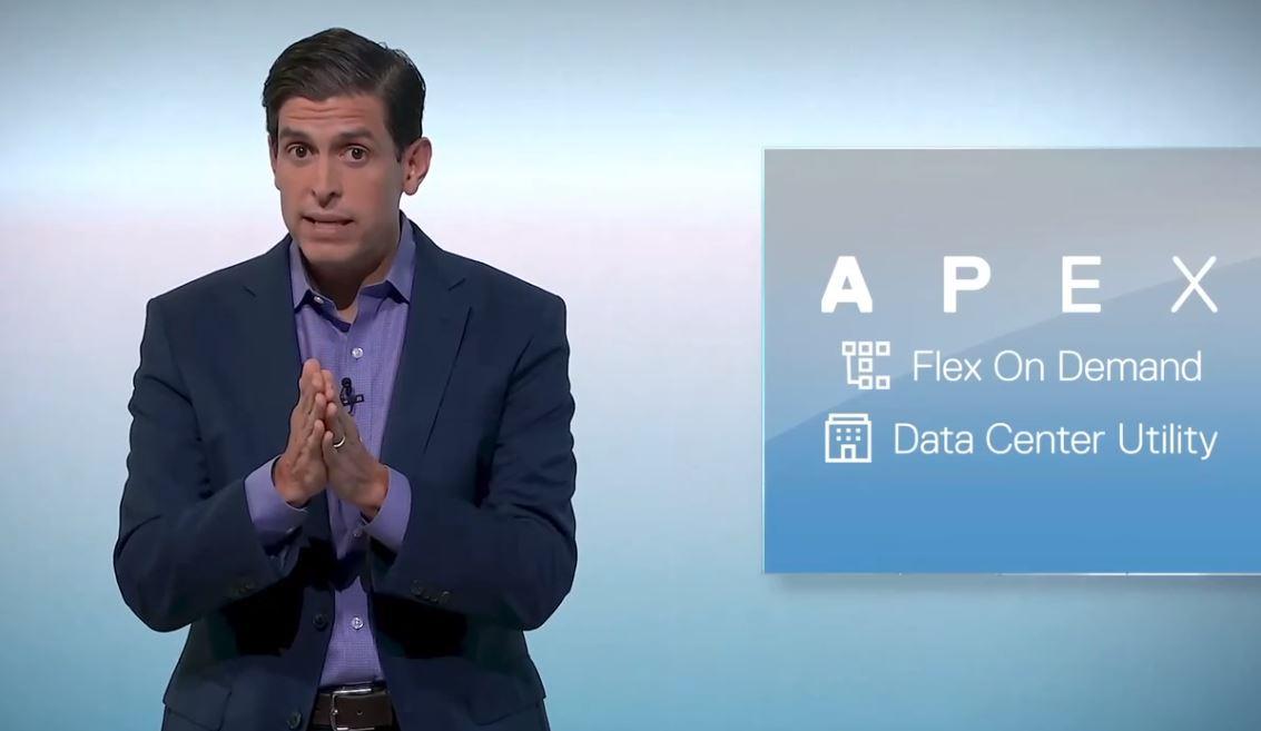 Dell Apex Flex On Demand And Data Center Utility