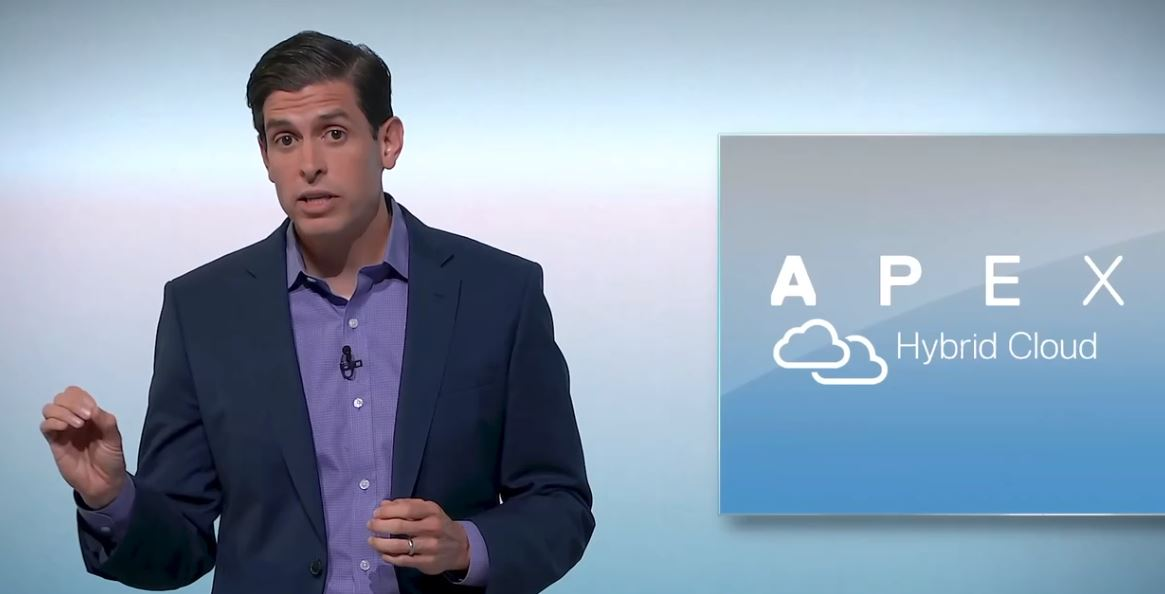 Dell Apex Hybrid Cloud