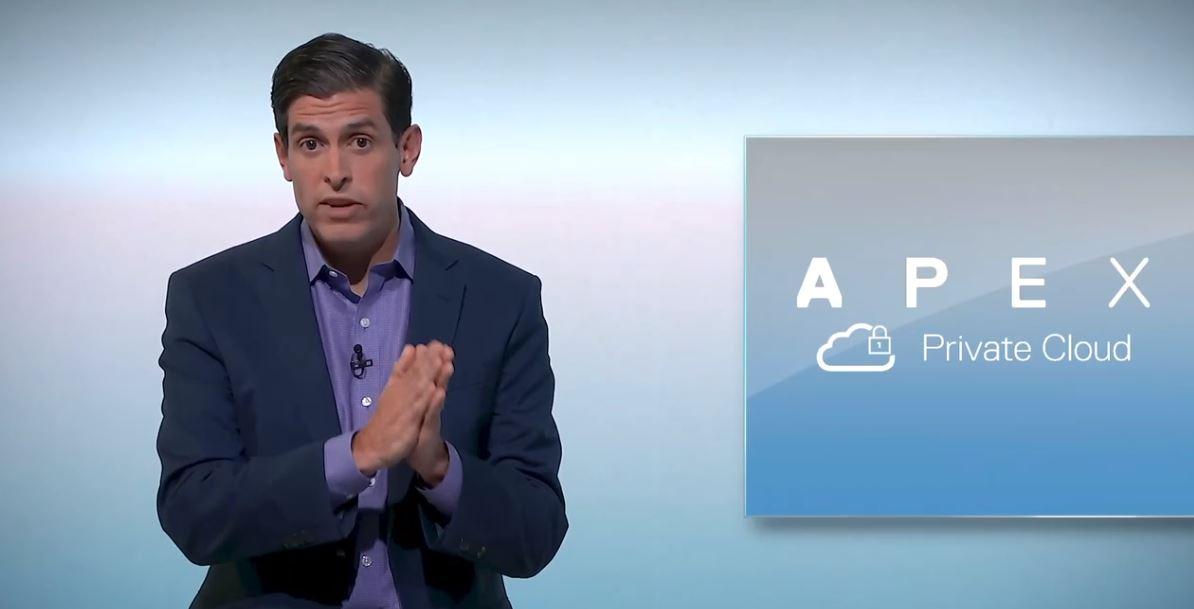 Dell Apex Private Cloud