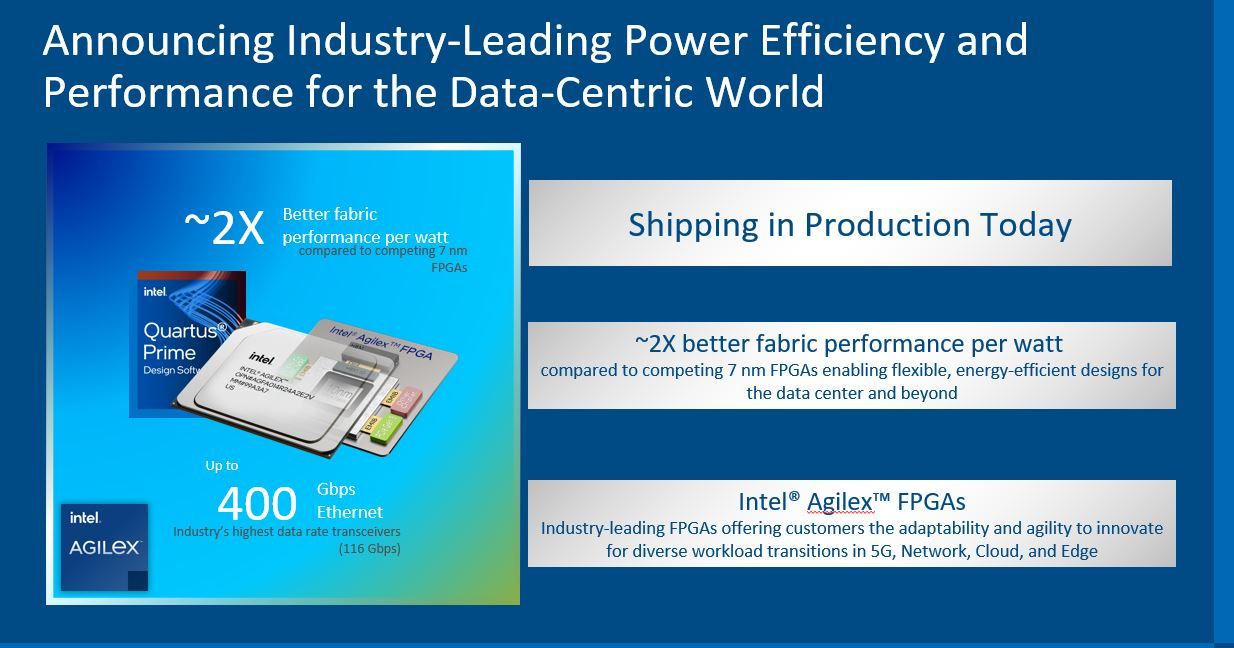 Intel Agilex Highlights Q2 2021