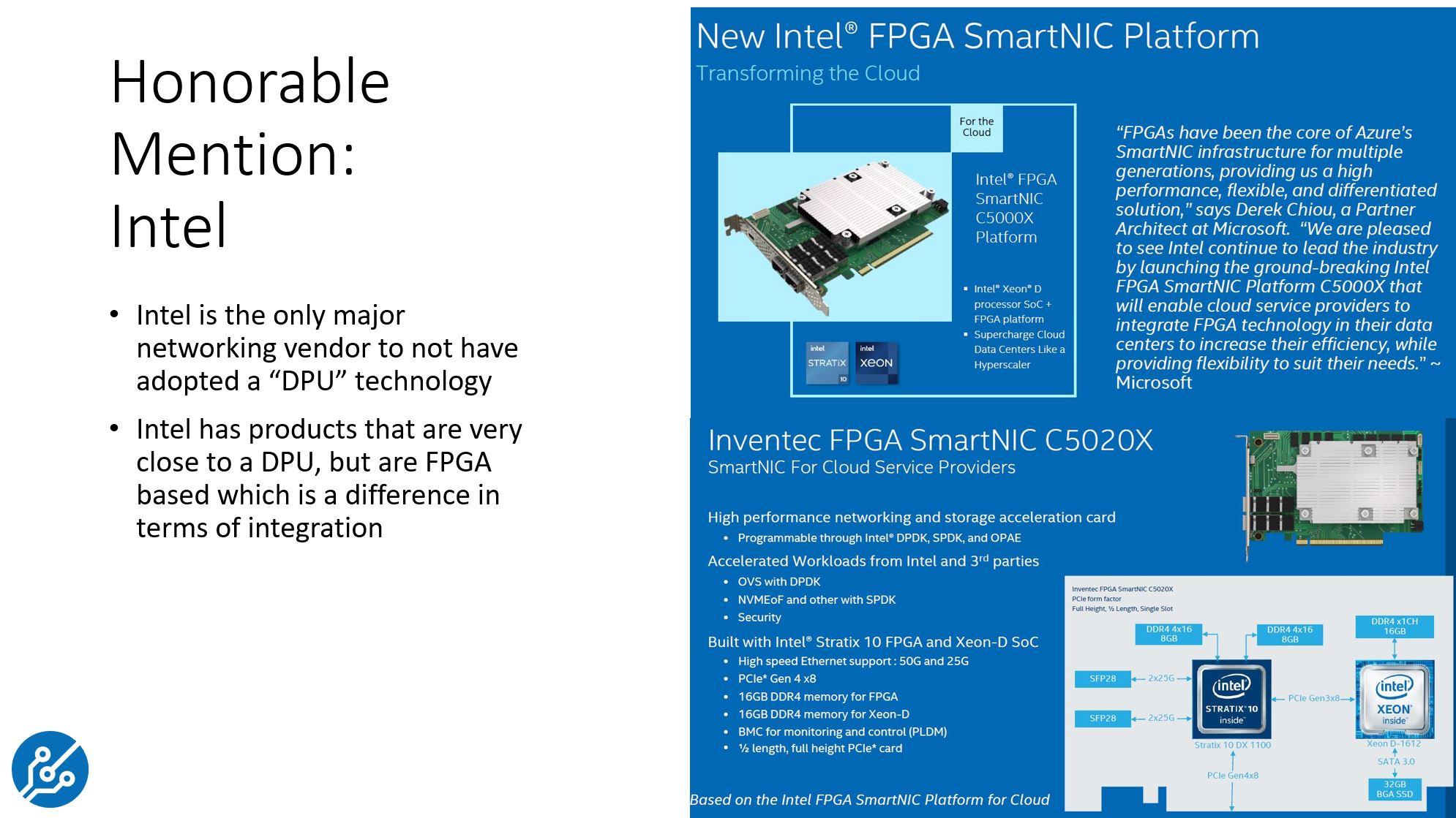 Inventec Intel FPGA SmartNIC C5020X Example Q2 2021