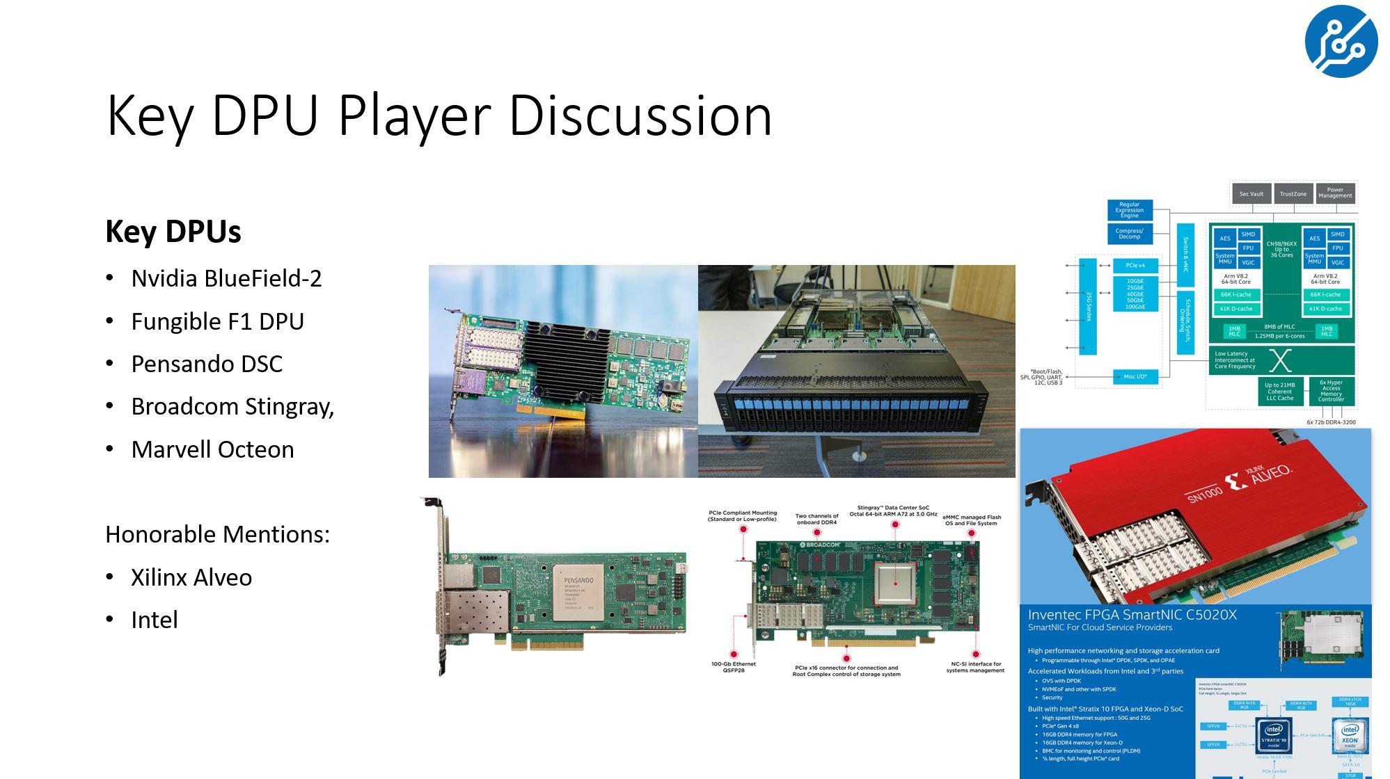 Key DPU Player Discussion Q2 2021