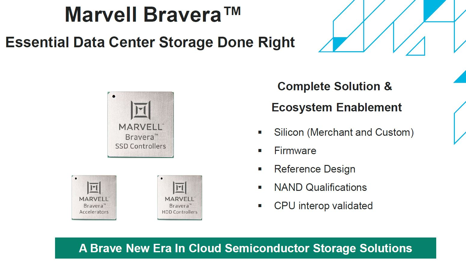 Marvell Bravera Brand Launch