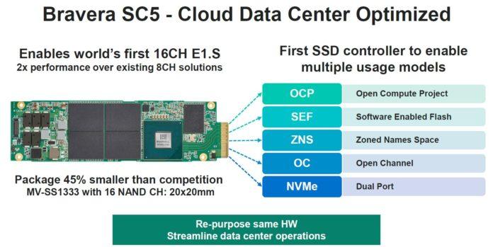 Marvell Bravera SC5 Cloud Data Center Optimized