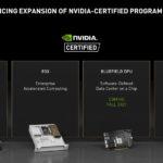 NVIDIA Computex 2021 ARM Ecosystem