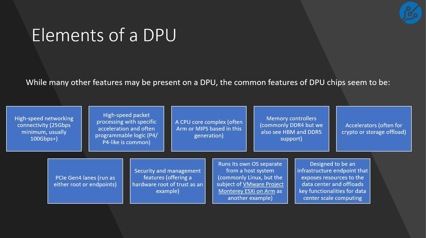 STH Elements Of A DPU Q2 2021