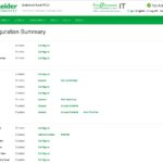 Schneider Electric APC 7921B Network Configuration Summary
