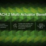 Seagate Exos 2X14 Mach.2 Dual Actuator Benefits