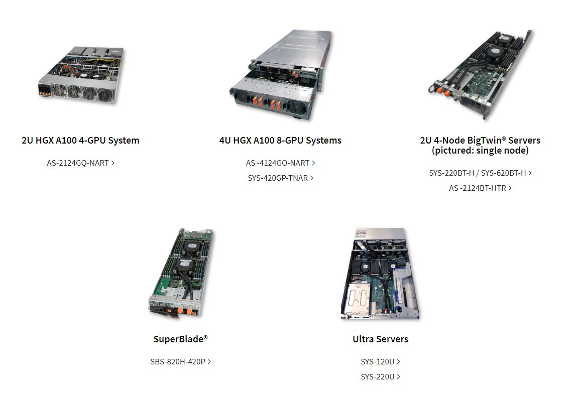 Supermicro Liquid Cooling Product Offerings