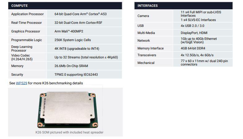 Xilinx Kria K26 Key Specs