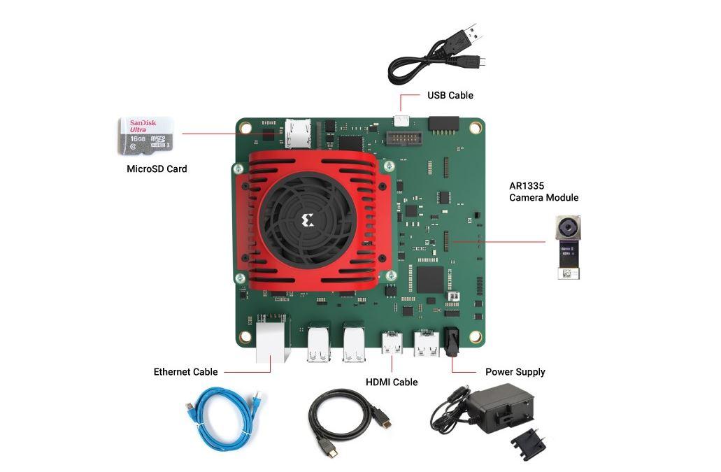 Xilinx Kria SOM KV260 Starter Kit Bundle