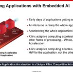 Xilinx Victor Peng 1H2021 Accelerating Applications With Embedded AI