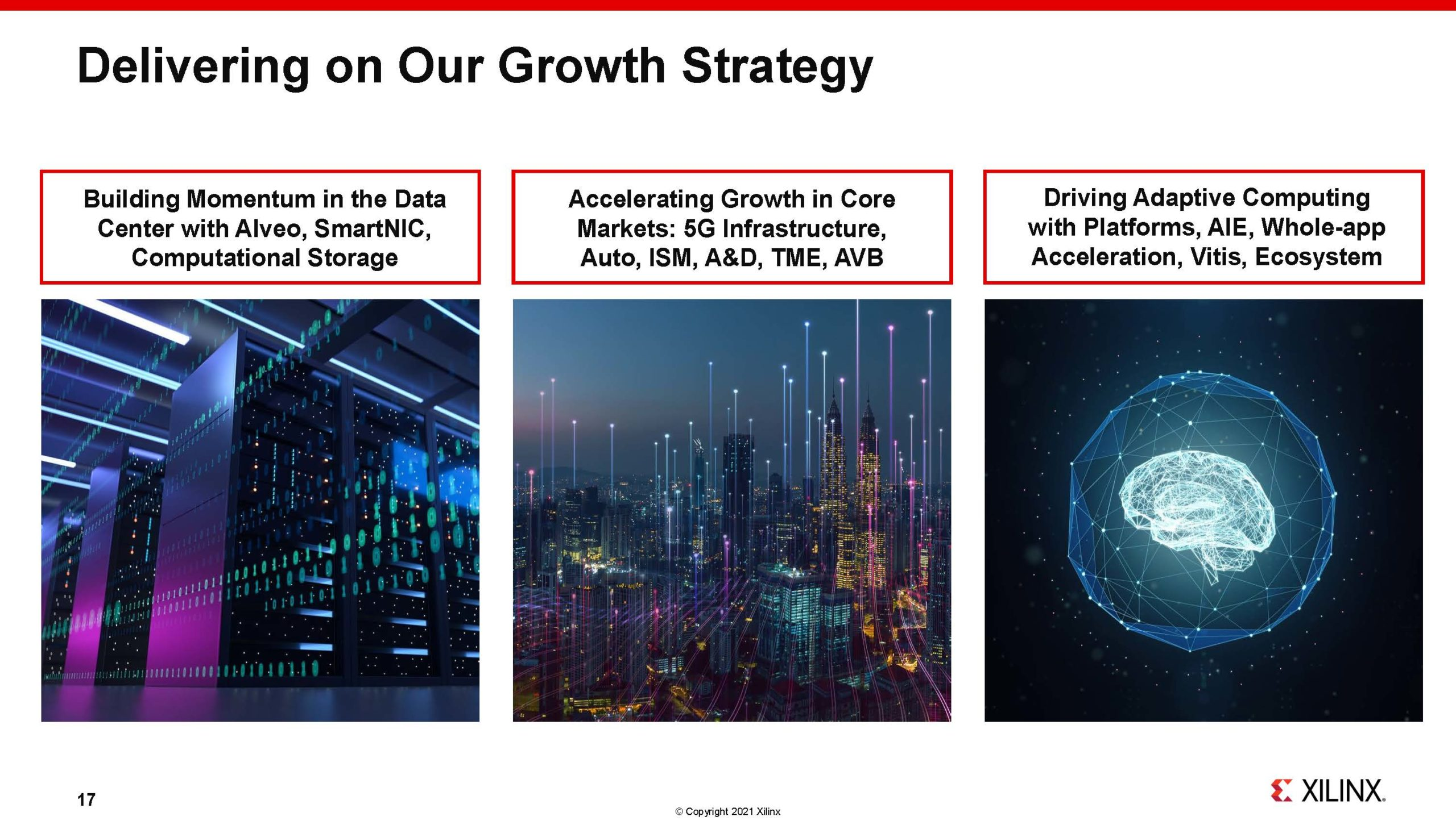 Xilinx Victor Peng 1H2021 Delivering On Growth Strategy