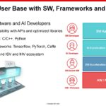 Xilinx Victor Peng 1H2021 Growing User Base With Software Frameworks And Ecosystem