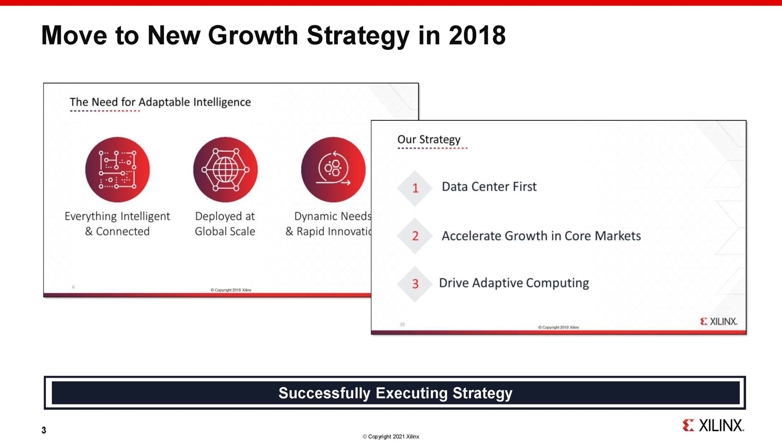 Xilinx Victor Peng 1H2021 Growth Strategy In 2018