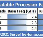 3rd Gen Intel Xeon Scalable Ice Lake SKU List And Value Analysis Small 1P