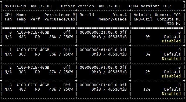 ASRock Rack 2U4G ROME 2T GPU A100 Nvidia Smi