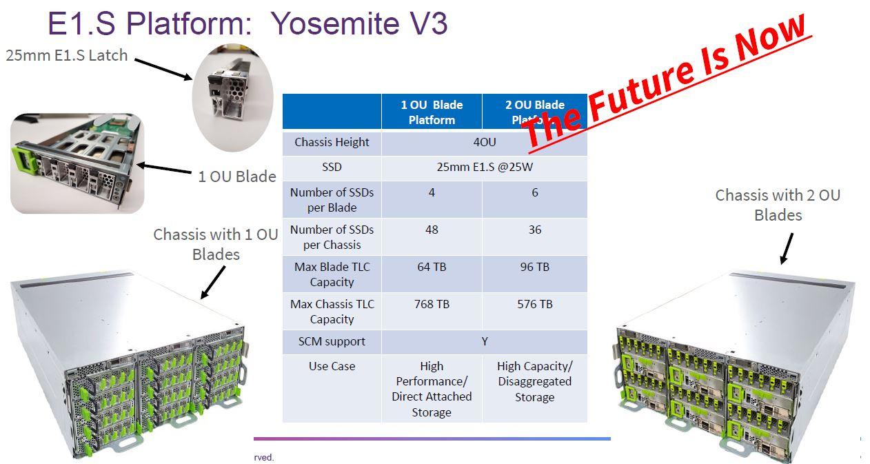 Facebook Yosemite V3 EDSFF E1.S 25mm Details