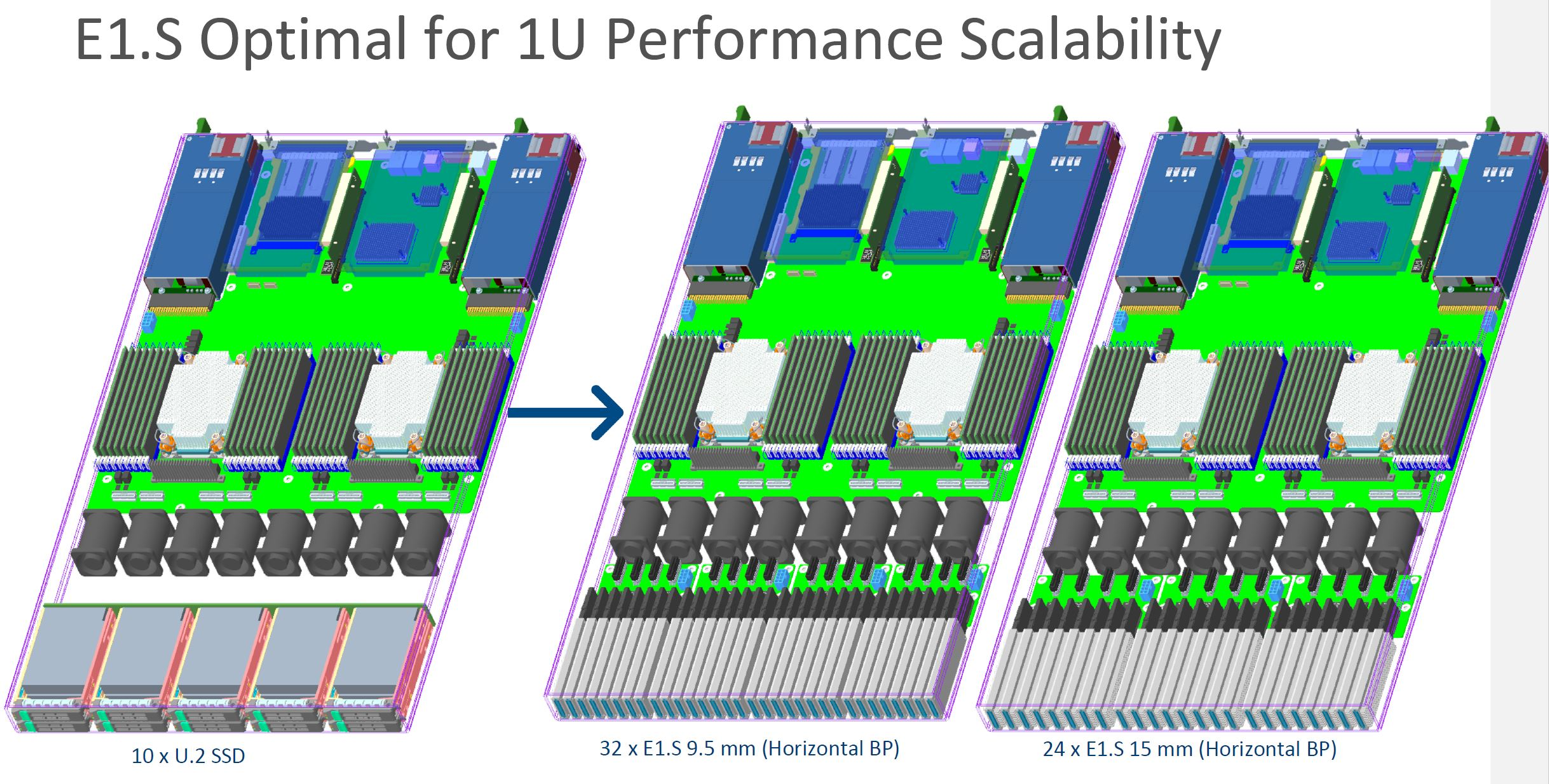 Intel EDSFF 1U E1 Mechanical Fit Study 2021