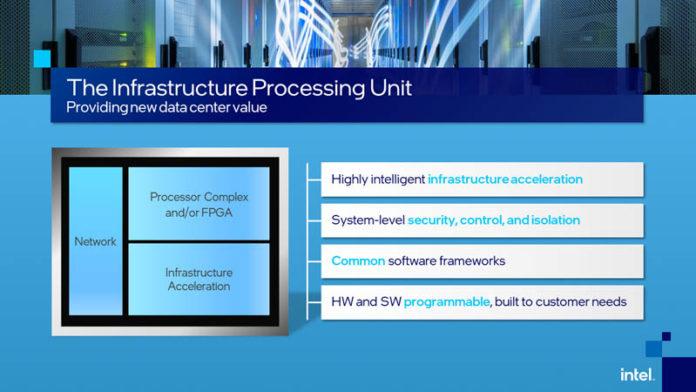 Intel IPU Graphic