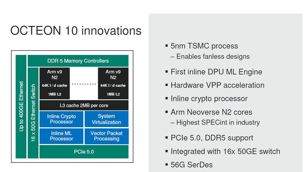 Marvell Octeon 10 DPU Innovations