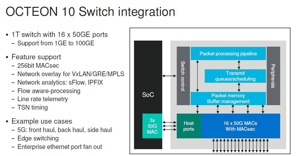Marvell Octeon 10 DPU Switch Integration