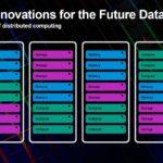 Micron Computex 2021 Keynote Memory Future Data Center