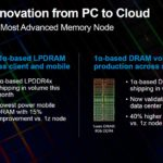 Micron Computex 2021 Keynote Memory Innovation