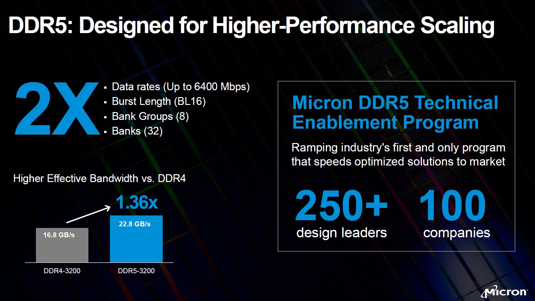 Micron Computex 2021 Keynote Memory Innovation DDR5