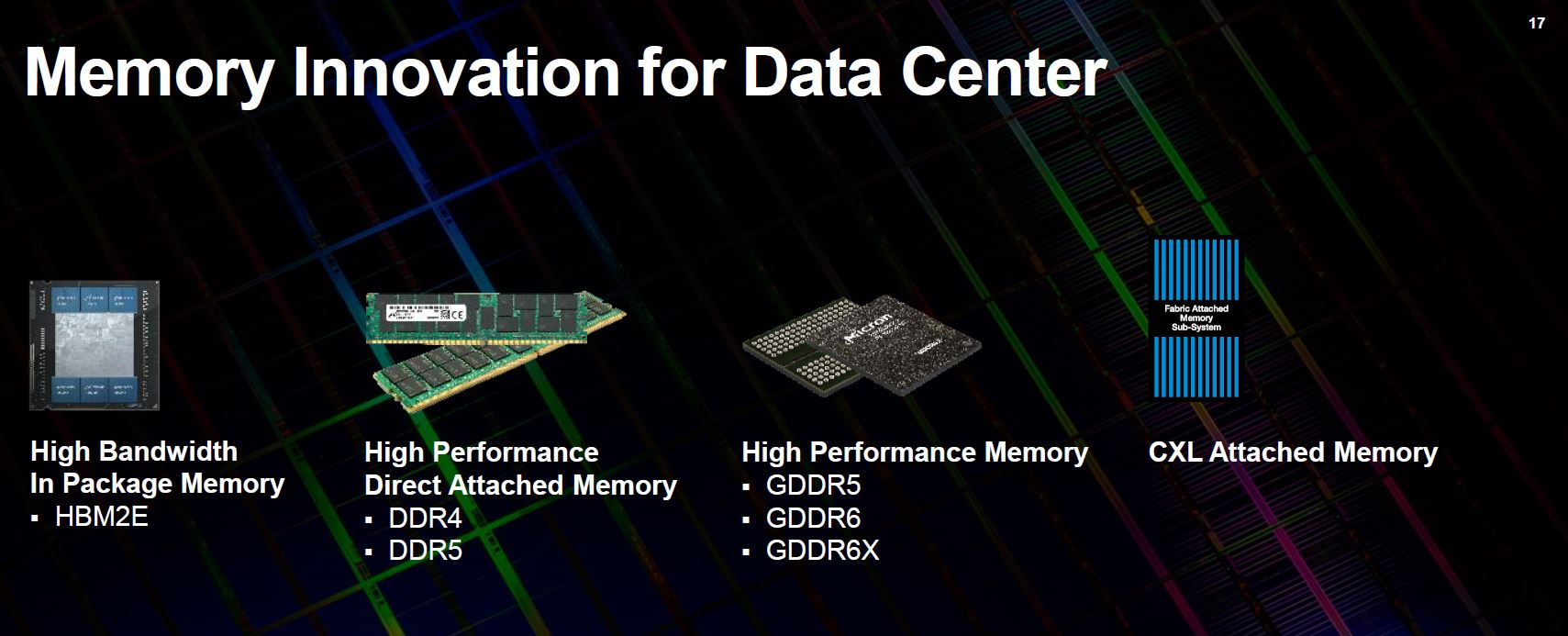 Micron Computex 2021 Keynote Memory Innovation For Data Center