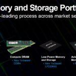 Micron Computex 2021 Keynote Overview