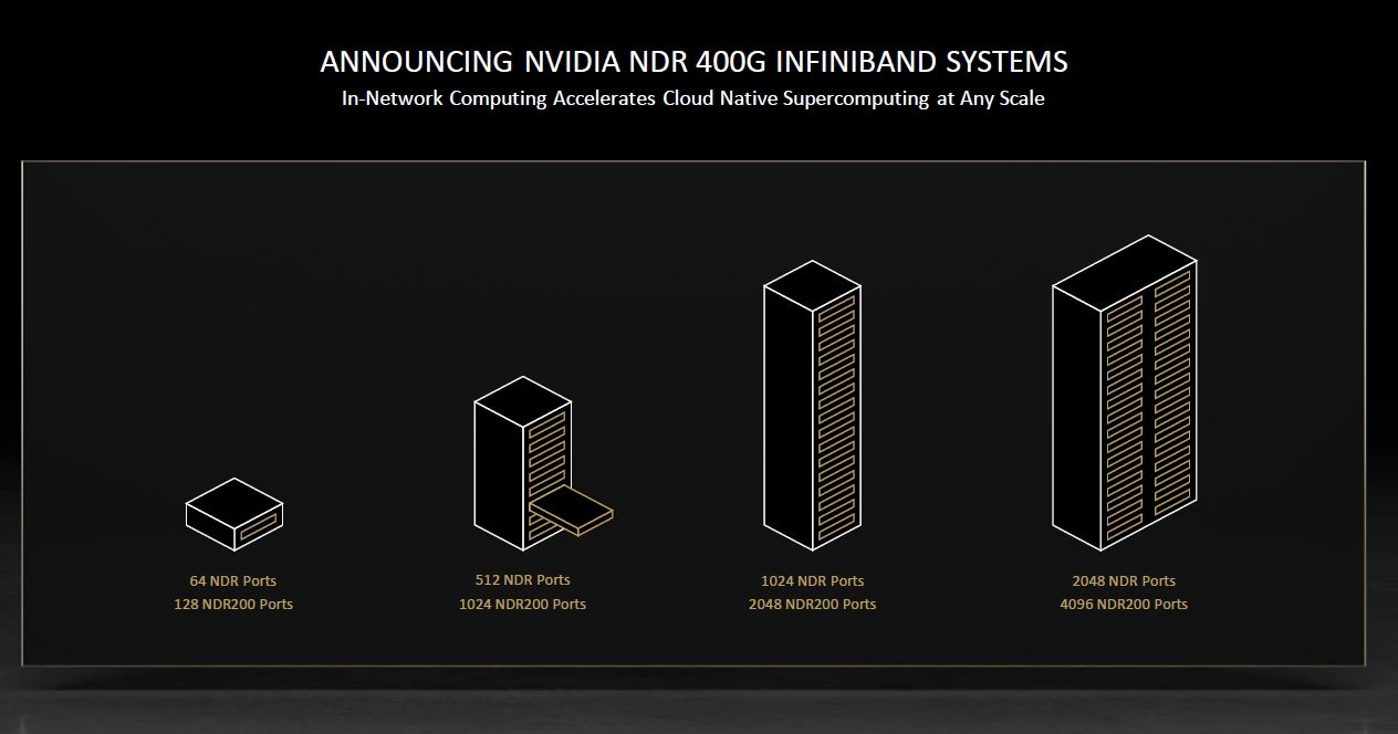 NVIDIA NDR Infiniband Switch Form Factors
