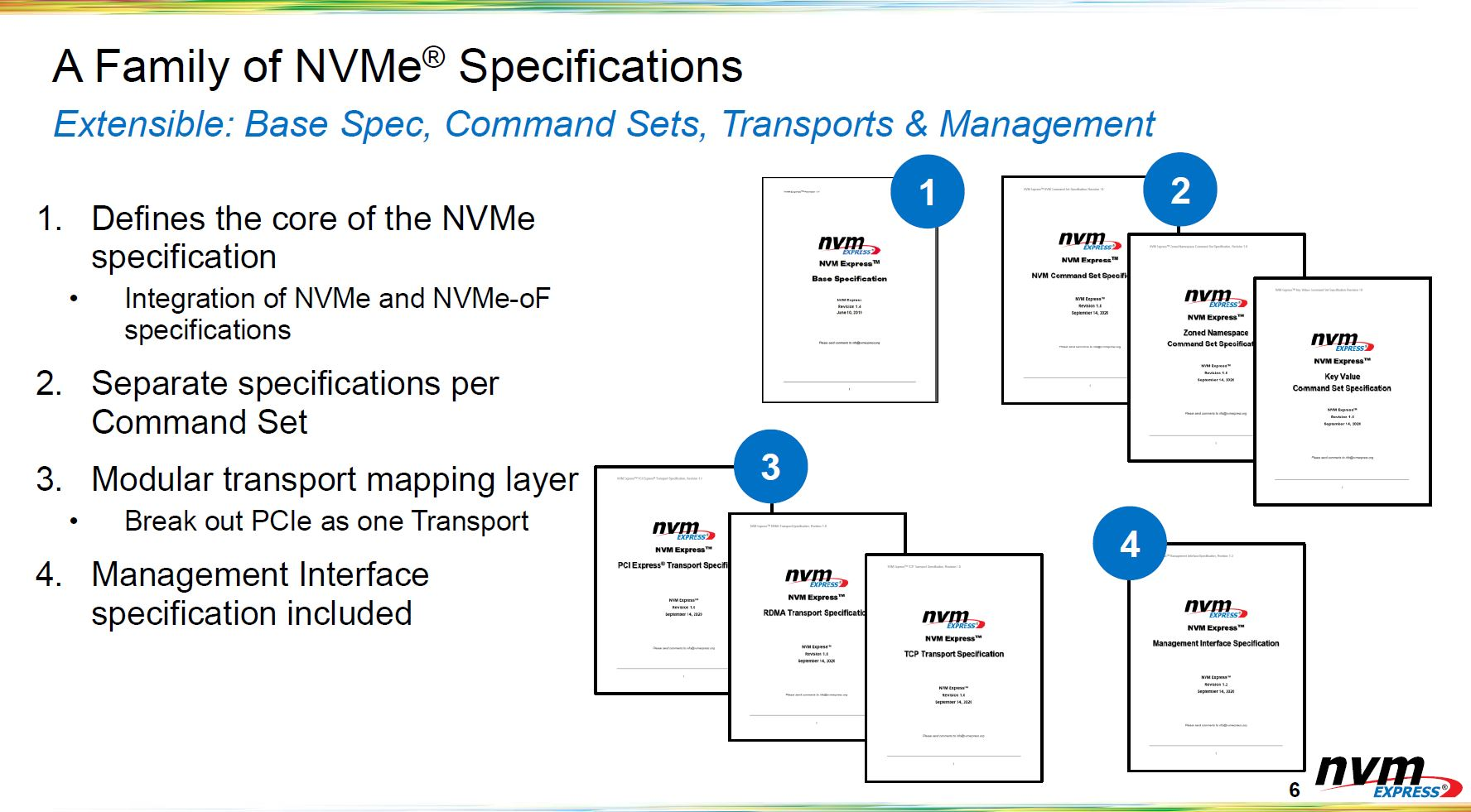 NVMe 2.0 Spec Family