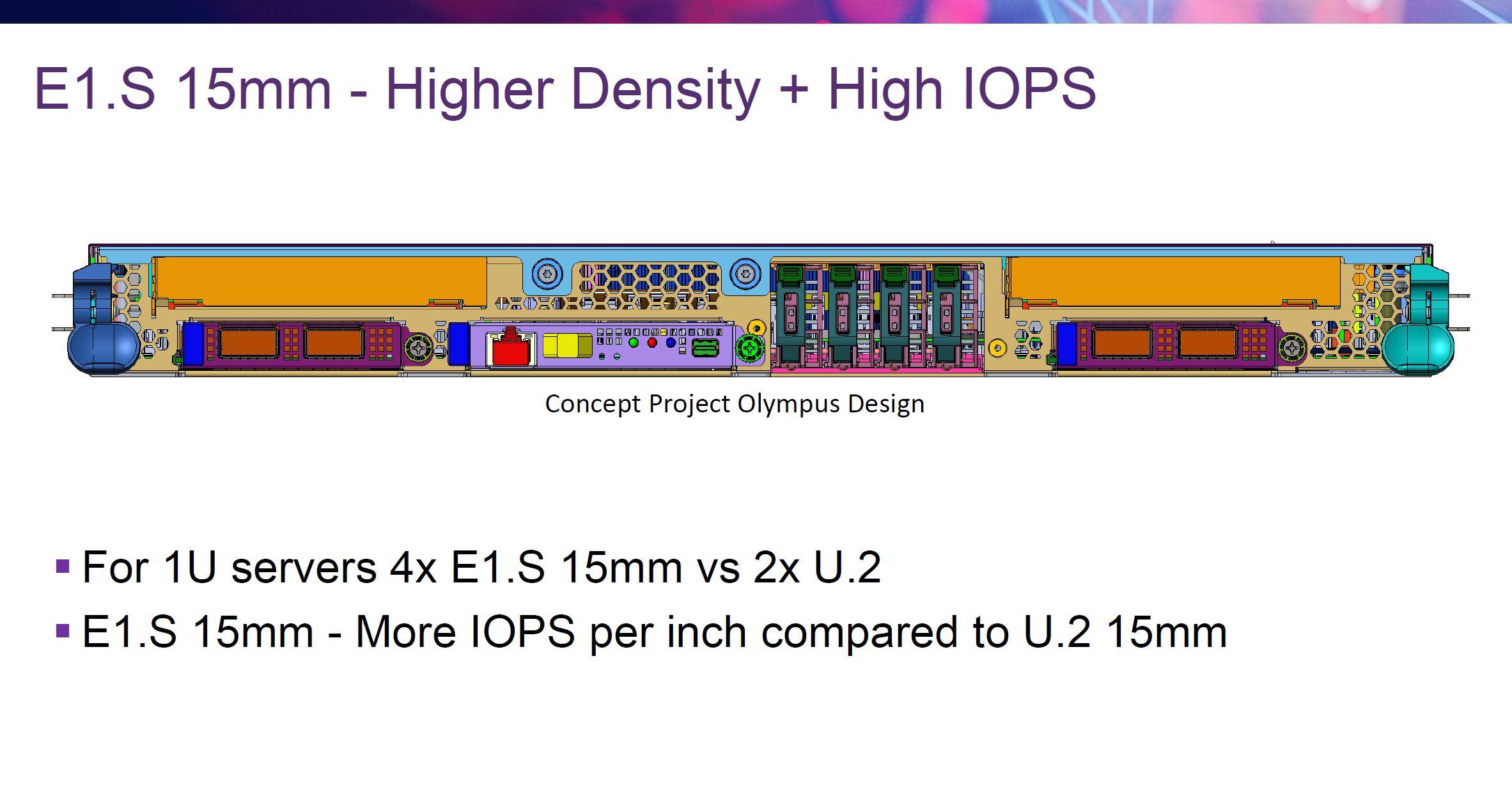 SNIA Density EDSFF E1.S