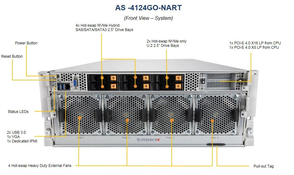 Supermicro AS 4124GO NART Annotated Front