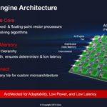 Xilinx Versal AI Edge AI Engines Array